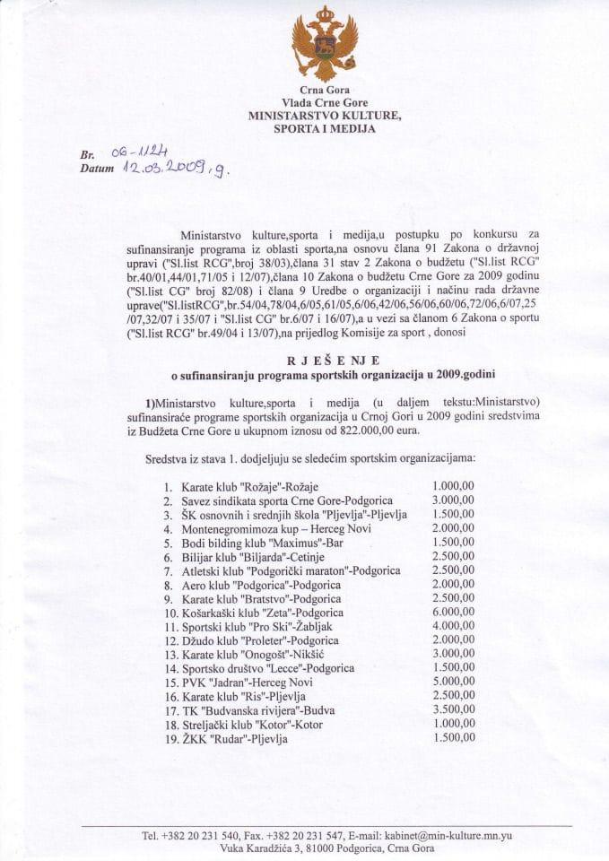Rezultati konkursa za sufinansiranje programa sportskih organizacija u 2009. godini