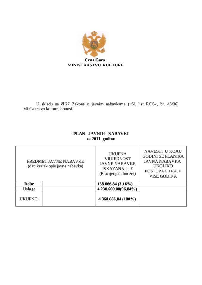 Plan javnih nabavki za 2011. godinu