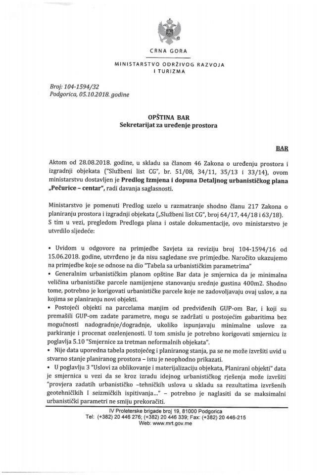 104-1594_32 Predlog IID DUP-a Pečurice-centar, Opština Bar