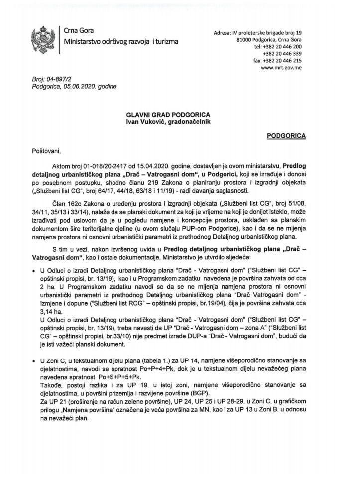 04-897_2 Predlog DUP-a Drač-Vatrogasni dom, Glavni grad Podgorica
