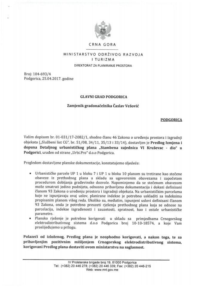 104-693_4 Predlog Izmjena i dopuna DUPa Stambena zajednica VI Krusevac - dio, Podgorica