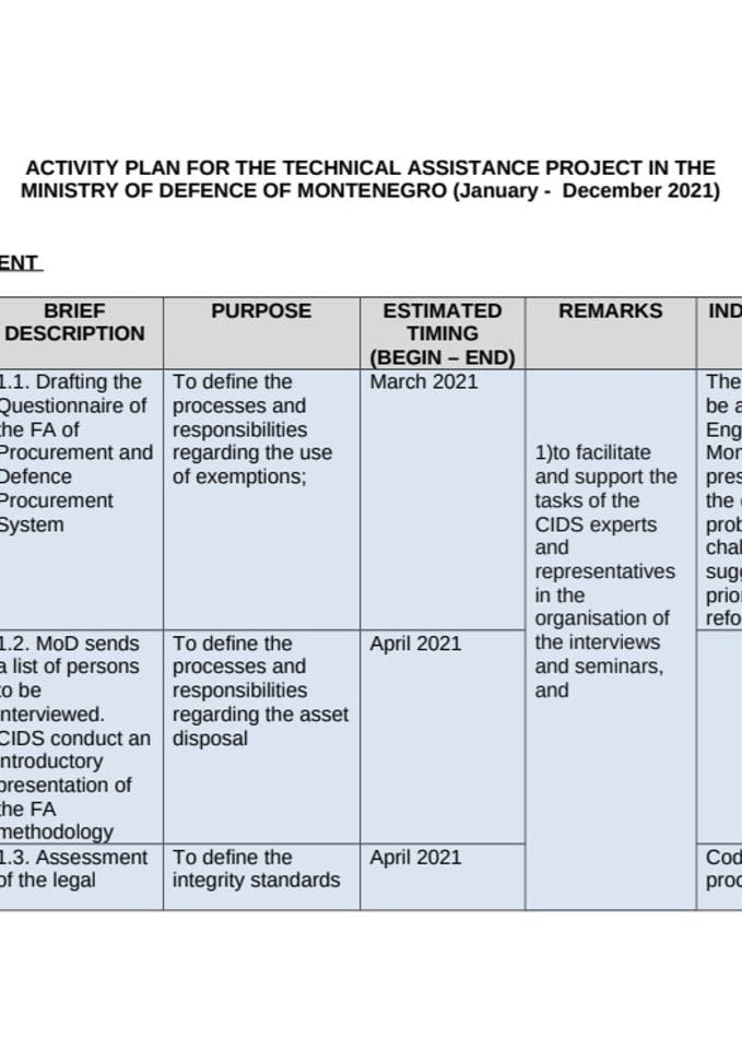 CIDS Activity Plan 2021