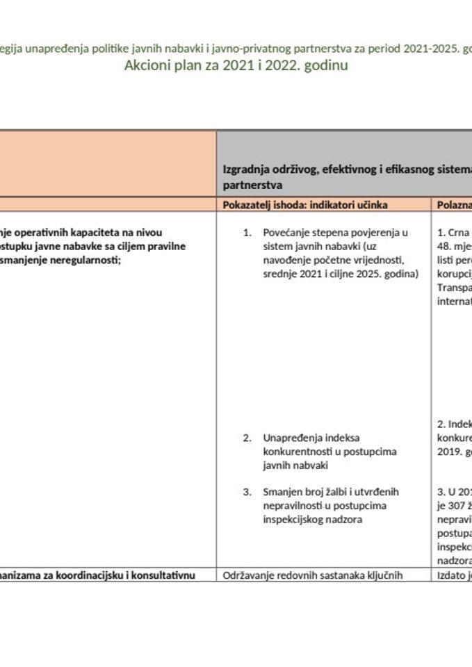 Akcioni plan za 2021. i 2022. godinu za sprovođenje Strategije za unapređenje politike javnih nabavki i javno-privatnog partnerstva 2021-2025