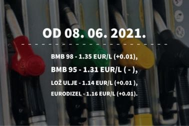 cijene naftnih derivata 08.06.