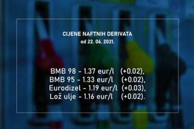 Цијене нафтних деривата 22.06.2021.