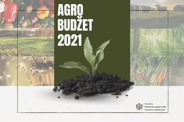 VLADA CRNE GORE USVOJILA AGROBUDŽET ZA 2021 GODINU