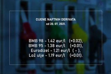 Cijene goriva 20.07.