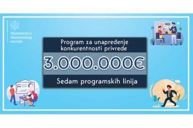 JAVNI POZIV za učešće u postupku dodjele sredstava za Program za unapređenje konkurentosti