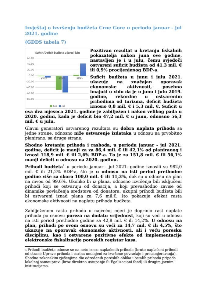 Izvještaj za GDDS 7 jul