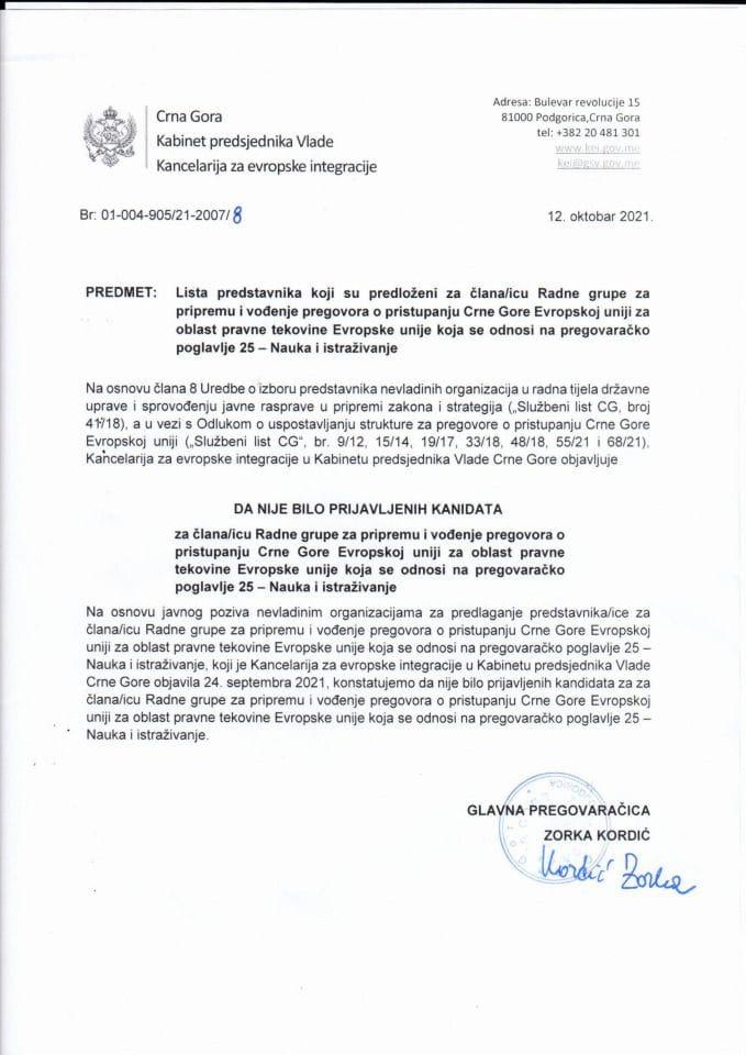 Lista predstavnika NVO koji su predloženi za člana/icu Radne grupe za pregovaračko poglavlje 25 – Nauka i istraživanje